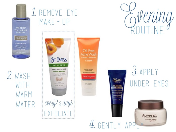 Nightime Daily Facial Routine Final
